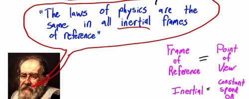 Blog Post Header Image GALILEAN RELATIVITY 2