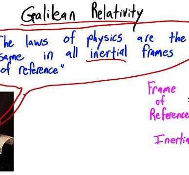 GALILEAN RELATIVITY 1 Post Featured Image || ahmadabdulnasir.com.ng