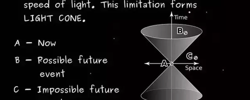Blog Post Header Image The Postulates of Relativity and Their Implications 3